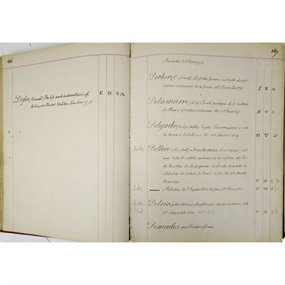 Lot 224 - [KING, WILLIAM, 1ST EARL OF LOVELACE] - EAST HORSLEY TOWERS - [JOHN LOCKE'S LIBRARY]