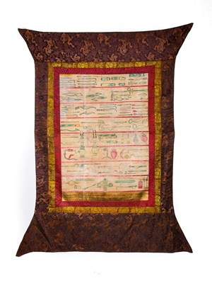 Lot 154 - GROUP OF TWO MEDICAL THANGKAS FROM THE BLUE BERYL SERIES